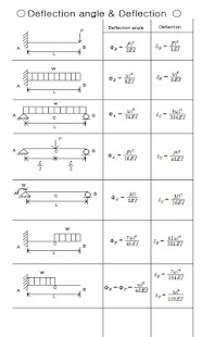 Civil formulas- screenshot thumbnail
