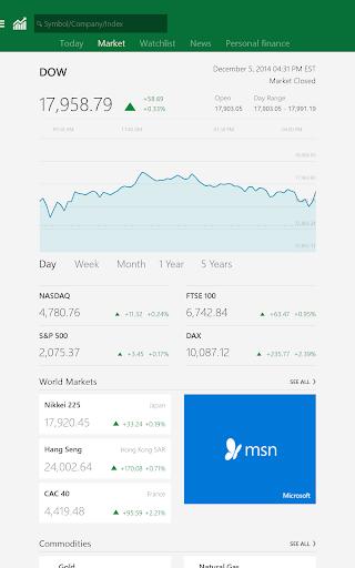 msn money mortgage calculator