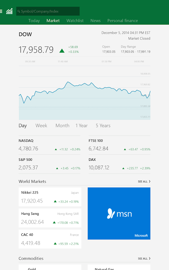 Msn Stock Quotes Endearing Msn Money Stock Quotes & News  Android Apps On Google Play