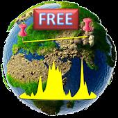 Rakım - Yükseklik Profili Free