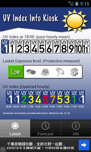 HK UV Index