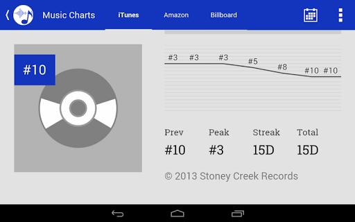 【免費音樂App】Top Country Music Charts-APP點子