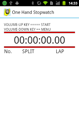 One Hand Stopwatch Trial