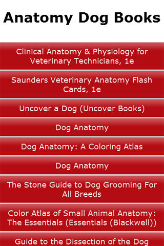 Veterinary Anatomy Canineveterinary Anatomy Caninedog