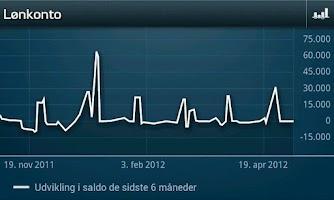 Screenshot of Mobilbank DK