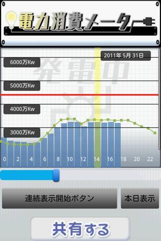 電力消費メーター- screenshot