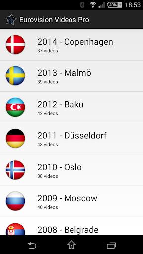 Eurovision Videos