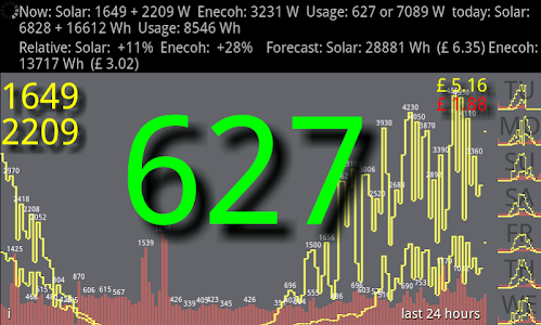 TRON EnergyMonitor screenshot 5