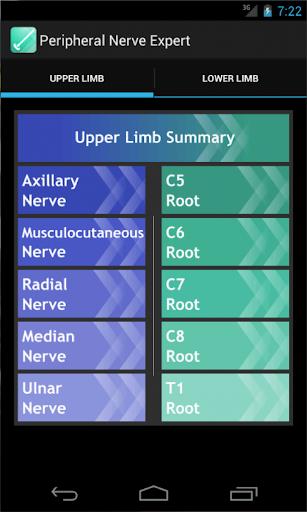 Peripheral Nerve Expert