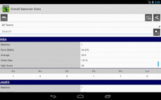 Screenshot of Best Cricket Scorer FREE