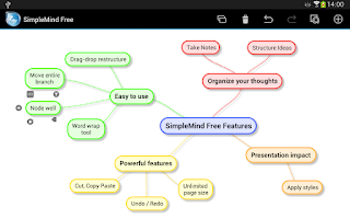Screenshot of SimpleMind Free mind mapping