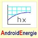 hx-Mollier-Diagramm