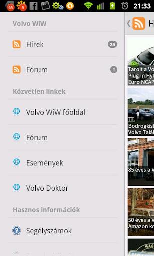 Volvo WiW