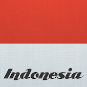 Country Facts Indonesia