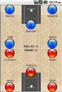 BASKOTE籃球統計數據