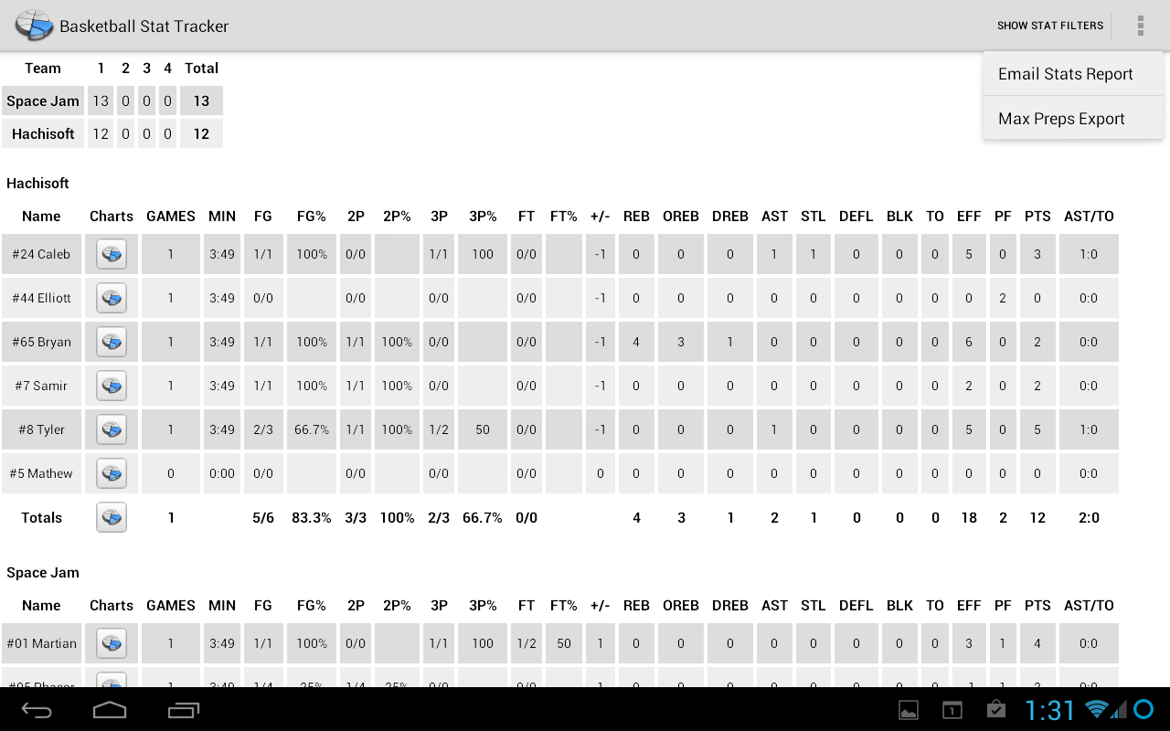 basketball stat tracker android apps on google play
