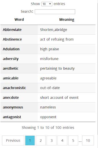 SAT ACT Top 100 Words