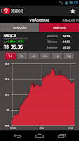 Screenshot of Bradesco Trading