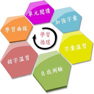 GEPT 全民英檢單字 - 中級 教育 App LOGO-APP試玩