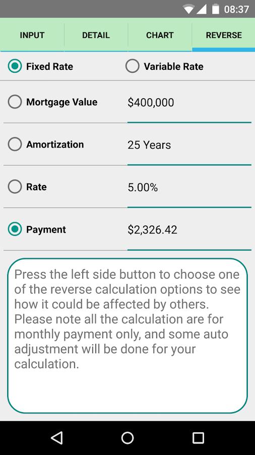 mortgage calculator chart