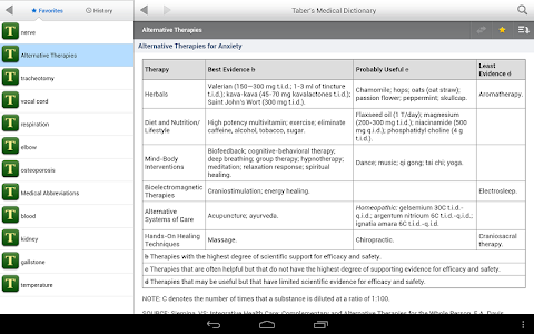 Taber's Medical Dictionary v2.2.51
