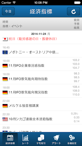 FxAlert - 外為のアラート通知アプリ