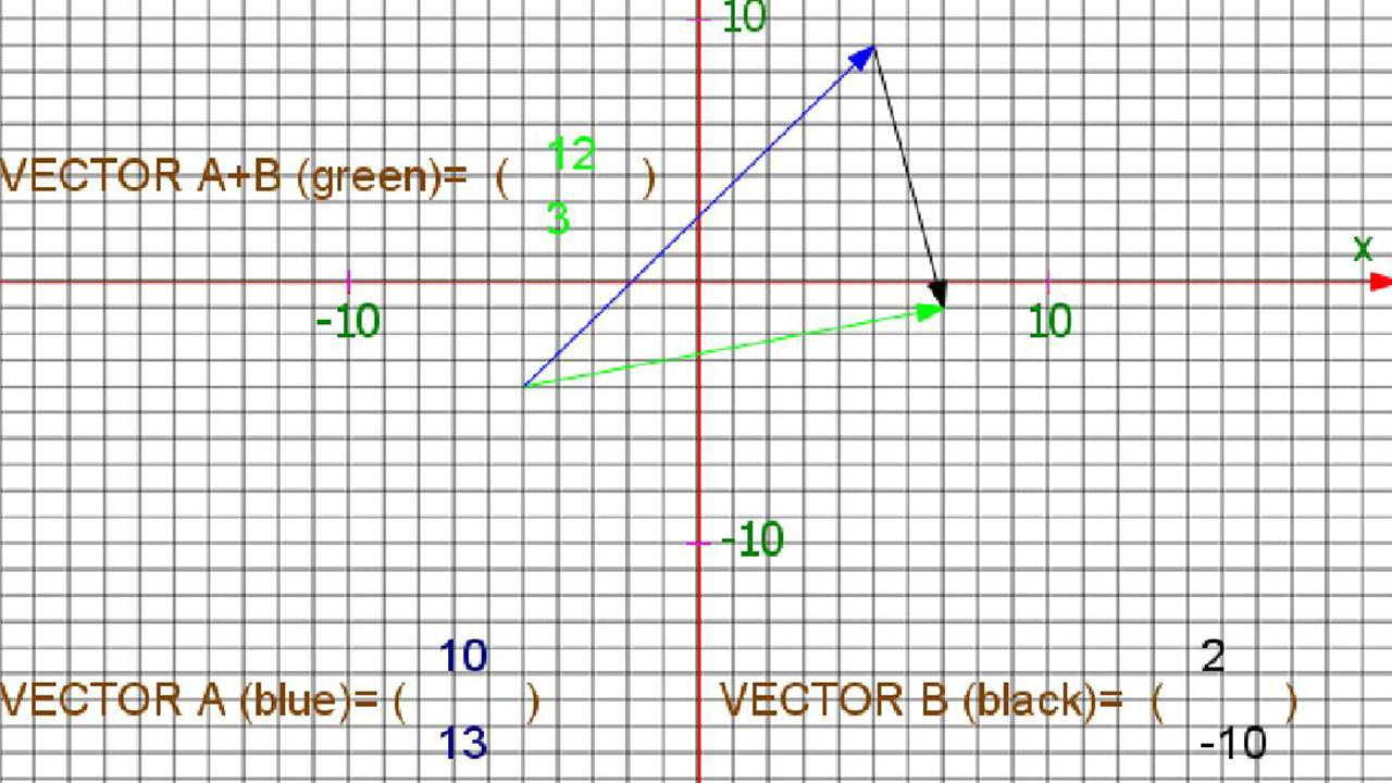 Math Graph - screenshot