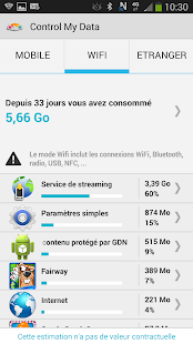 Control My Data Capture d'écran