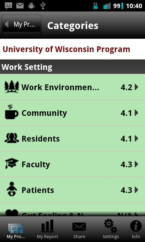 Residency Rater - Pediatrics - screenshot