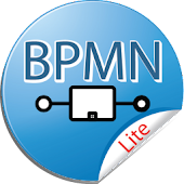 BPMN Quick Reference Guide LT