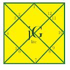 JGuruLite icon