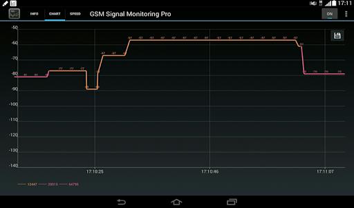 玩免費工具APP|下載GSM信号监测临 app不用錢|硬是要APP