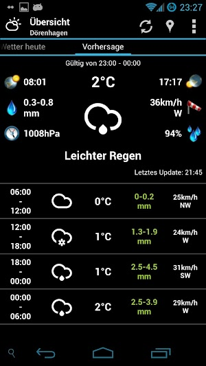 AHWeather Climacons IconSet 1.0.0   app screenshot