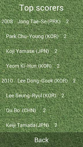 玩免費運動APP|下載東アジアカップ2013韓国 app不用錢|硬是要APP