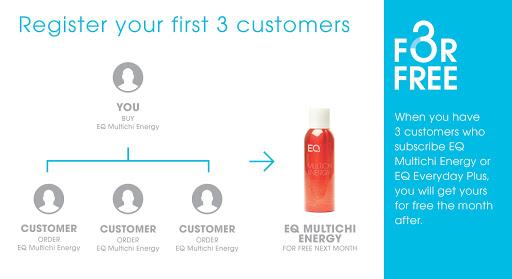 【免費商業App】EQ First Look-APP點子