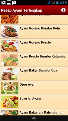 Resep Ayam Terlengkap - screenshot
