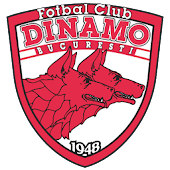 3D Dinamo București Wallpaper