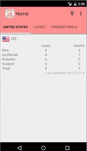 Ebola Prevention App