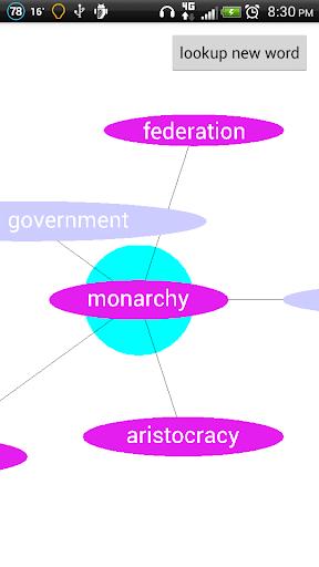 英語詞庫字地圖