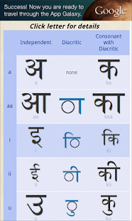 Hindi Alphabet Devanagari