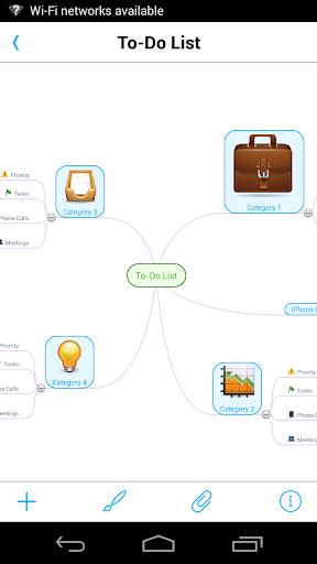 MindMeister mind mapping
