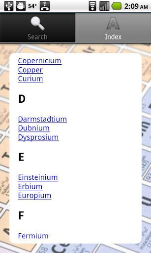 ������ ������ ������ ������� ������ Periodic Table