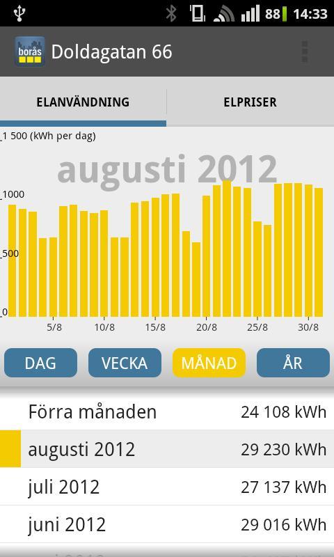 Borås elhandel - screenshot