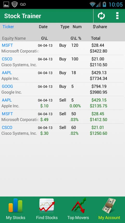 Stock Trainer: Virtual Trading - Android Apps on Google Play