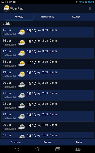 【免費天氣App】Weather - Plus-APP點子