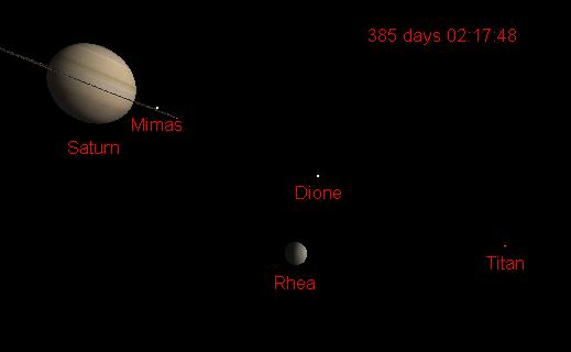 solar system maps simulations - photo #19