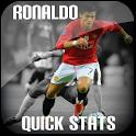 Ronaldo FIFA Widget icon