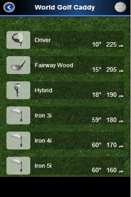 World Golf Caddy for WGT on Google Play Reviews | Stats