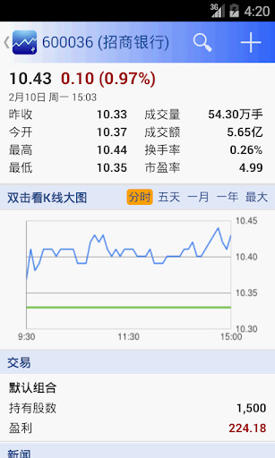 玩財經App|机灵股票(中国版)免費|APP試玩