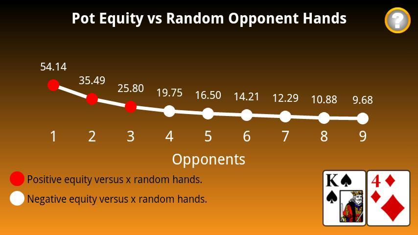 poker news odds calculator